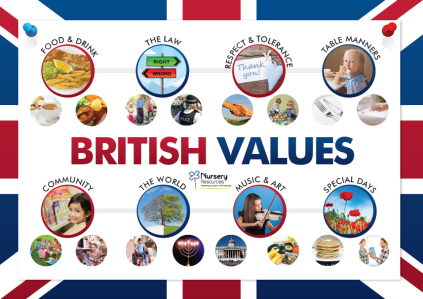 british-values2